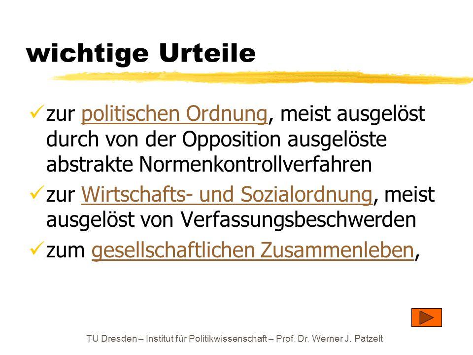 TU Dresden – Institut für Politikwissenschaft – Prof. Dr. Werner J. Patzelt wichtige Urteile zur politischen Ordnung, meist ausgelöst durch von der Op