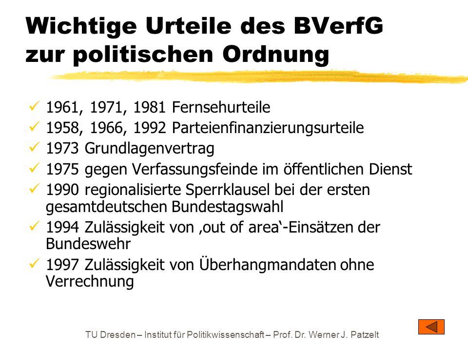 TU Dresden – Institut für Politikwissenschaft – Prof. Dr. Werner J. Patzelt Wichtige Urteile des BVerfG zur politischen Ordnung 1961, 1971, 1981 Ferns