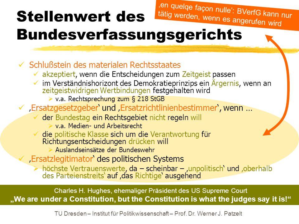 TU Dresden – Institut für Politikwissenschaft – Prof. Dr. Werner J. Patzelt Stellenwert des Bundesverfassungsgerichts Schlußstein des materialen Recht