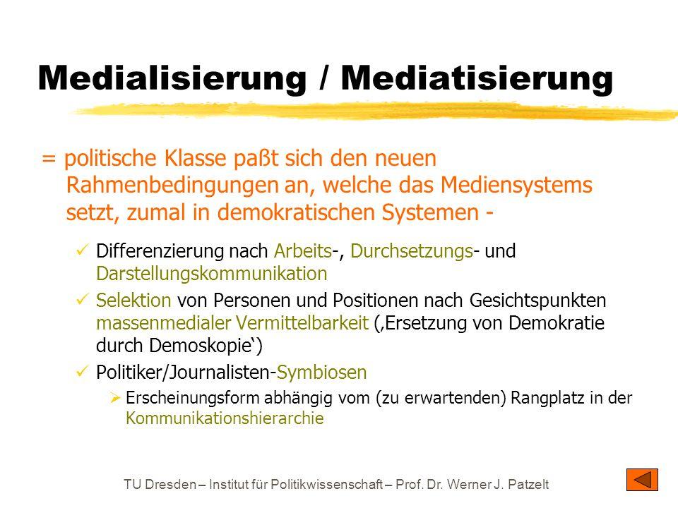 TU Dresden – Institut für Politikwissenschaft – Prof. Dr. Werner J. Patzelt Medialisierung / Mediatisierung = politische Klasse paßt sich den neuen Ra