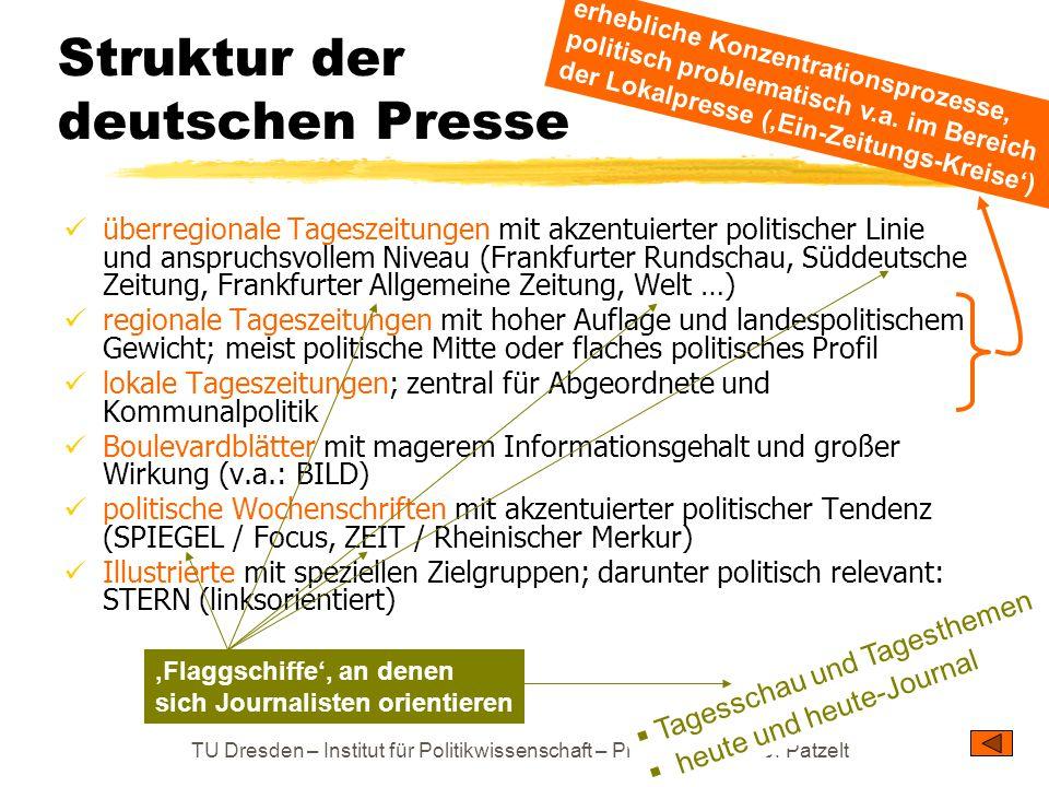 TU Dresden – Institut für Politikwissenschaft – Prof. Dr. Werner J. Patzelt Struktur der deutschen Presse überregionale Tageszeitungen mit akzentuiert