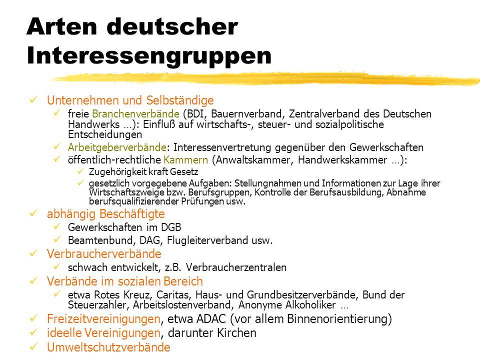 TU Dresden – Institut für Politikwissenschaft – Prof. Dr. Werner J. Patzelt Arten deutscher Interessengruppen Unternehmen und Selbständige freie Branc