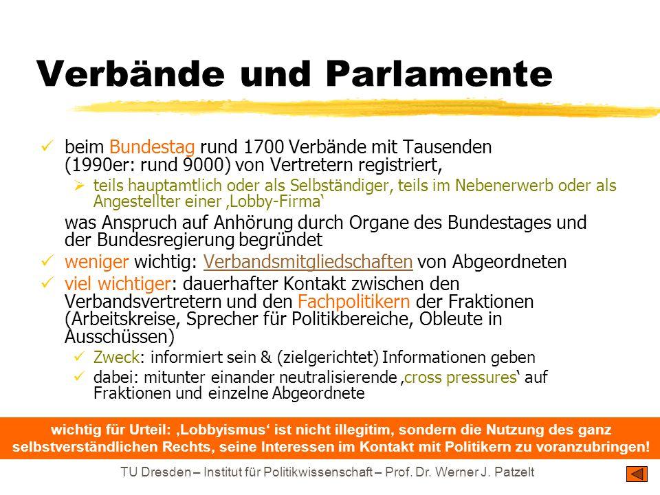 TU Dresden – Institut für Politikwissenschaft – Prof. Dr. Werner J. Patzelt Verbände und Parlamente beim Bundestag rund 1700 Verbände mit Tausenden (1