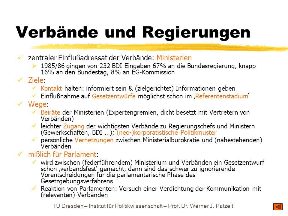TU Dresden – Institut für Politikwissenschaft – Prof. Dr. Werner J. Patzelt Verbände und Regierungen zentraler Einflußadressat der Verbände: Ministeri