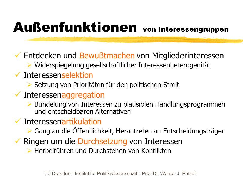 TU Dresden – Institut für Politikwissenschaft – Prof. Dr. Werner J. Patzelt Außenfunktionen von Interessengruppen Entdecken und Bewußtmachen von Mitgl