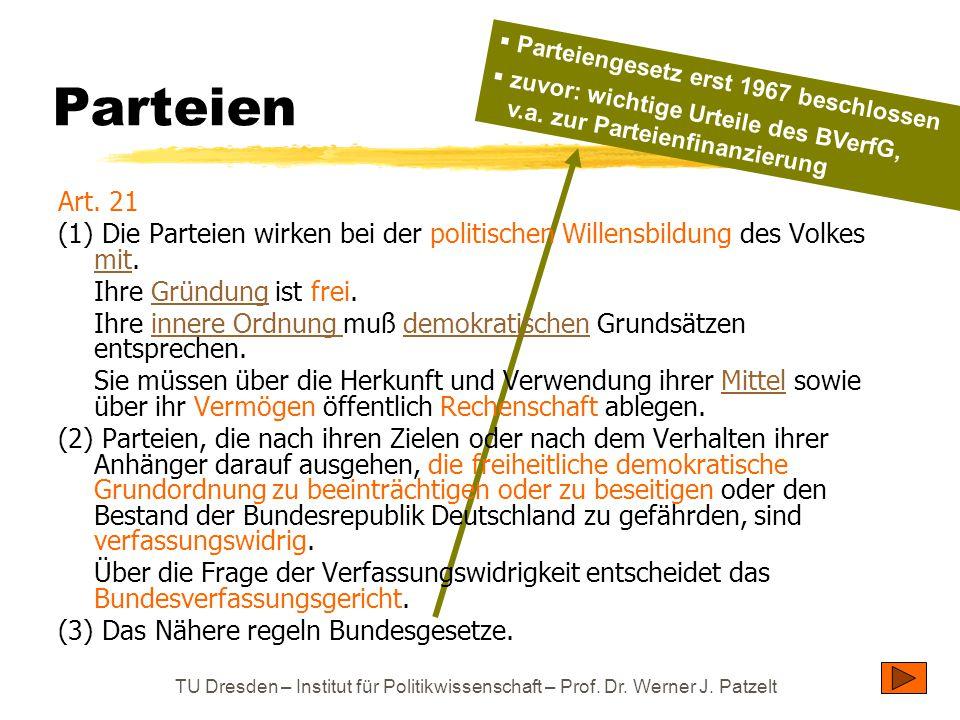 TU Dresden – Institut für Politikwissenschaft – Prof. Dr. Werner J. Patzelt Parteien Art. 21 (1) Die Parteien wirken bei der politischen Willensbildun