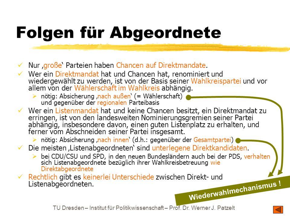 TU Dresden – Institut für Politikwissenschaft – Prof. Dr. Werner J. Patzelt Folgen für Abgeordnete Nur 'große' Parteien haben Chancen auf Direktmandat
