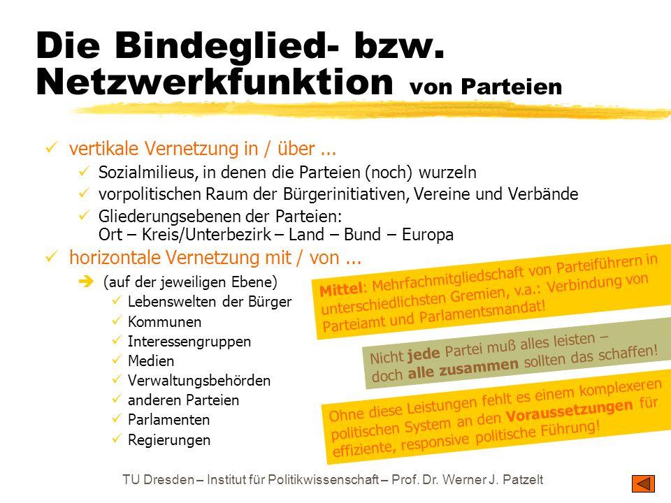 TU Dresden – Institut für Politikwissenschaft – Prof. Dr. Werner J. Patzelt Die Bindeglied- bzw. Netzwerkfunktion von Parteien vertikale Vernetzung in