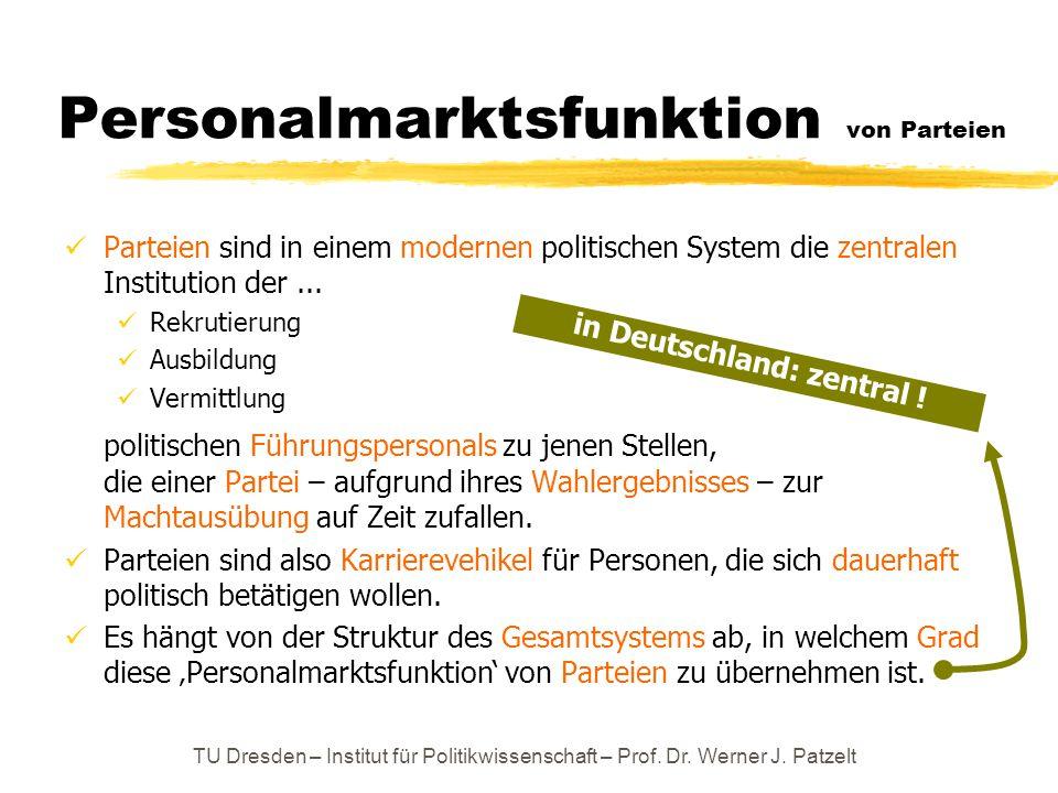 TU Dresden – Institut für Politikwissenschaft – Prof. Dr. Werner J. Patzelt Personalmarktsfunktion von Parteien Parteien sind in einem modernen politi