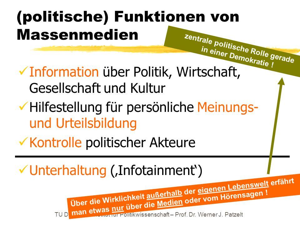 TU Dresden – Institut für Politikwissenschaft – Prof. Dr. Werner J. Patzelt (politische) Funktionen von Massenmedien Information über Politik, Wirtsch