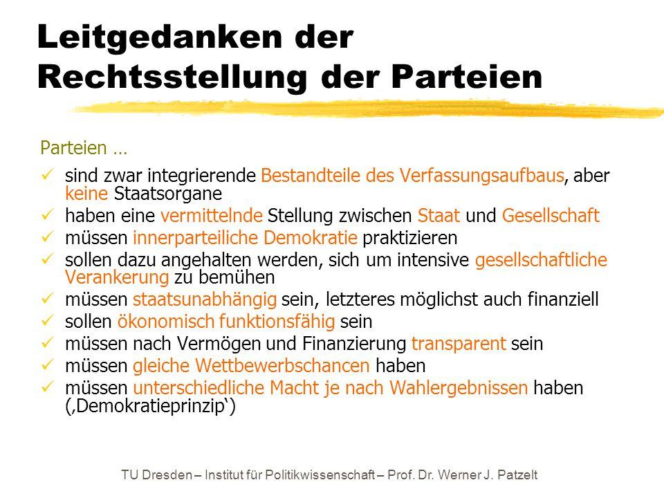 TU Dresden – Institut für Politikwissenschaft – Prof. Dr. Werner J. Patzelt Leitgedanken der Rechtsstellung der Parteien Parteien … sind zwar integrie