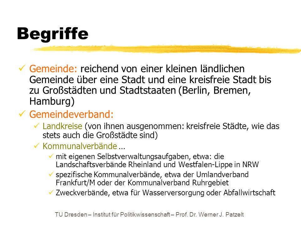 TU Dresden – Institut für Politikwissenschaft – Prof. Dr. Werner J. Patzelt Begriffe Gemeinde: reichend von einer kleinen ländlichen Gemeinde über ein