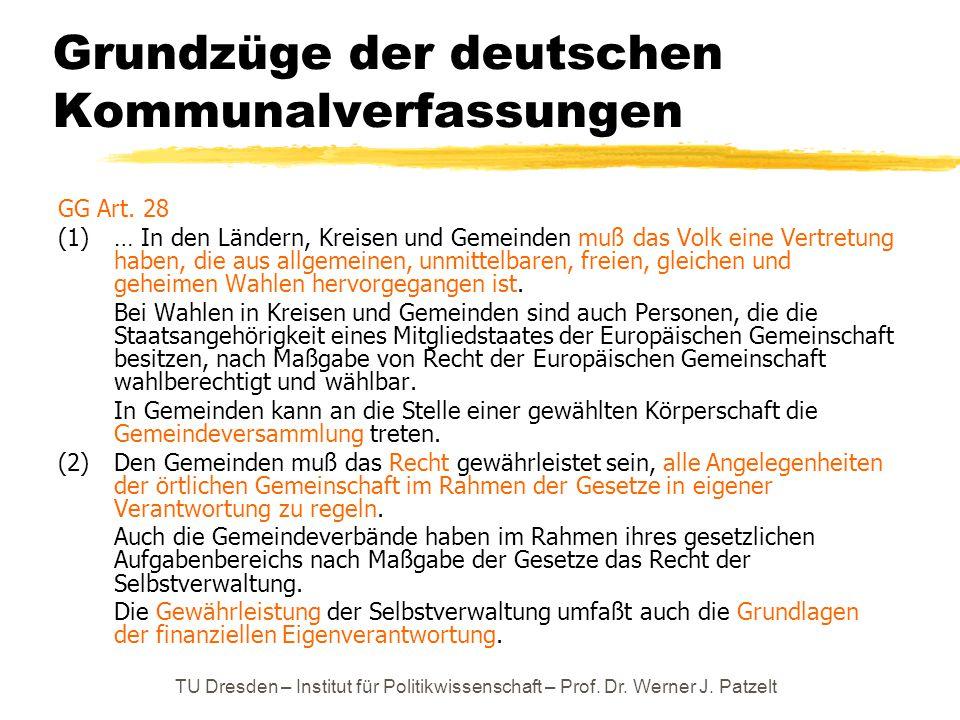 TU Dresden – Institut für Politikwissenschaft – Prof. Dr. Werner J. Patzelt Grundzüge der deutschen Kommunalverfassungen GG Art. 28 (1)… In den Länder