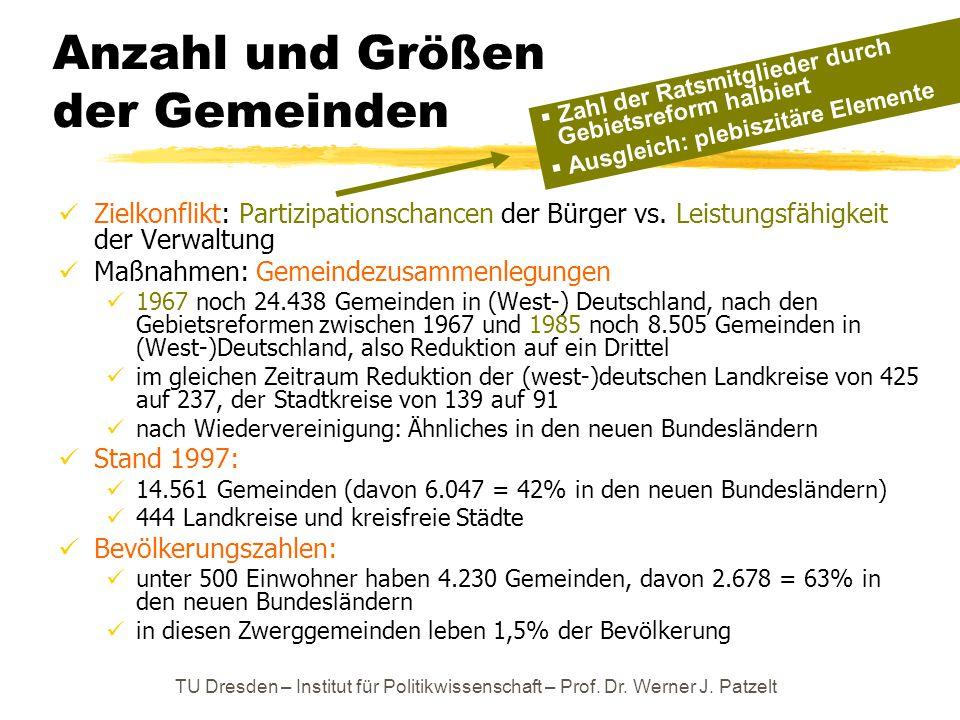 TU Dresden – Institut für Politikwissenschaft – Prof. Dr. Werner J. Patzelt Anzahl und Größen der Gemeinden Zielkonflikt: Partizipationschancen der Bü