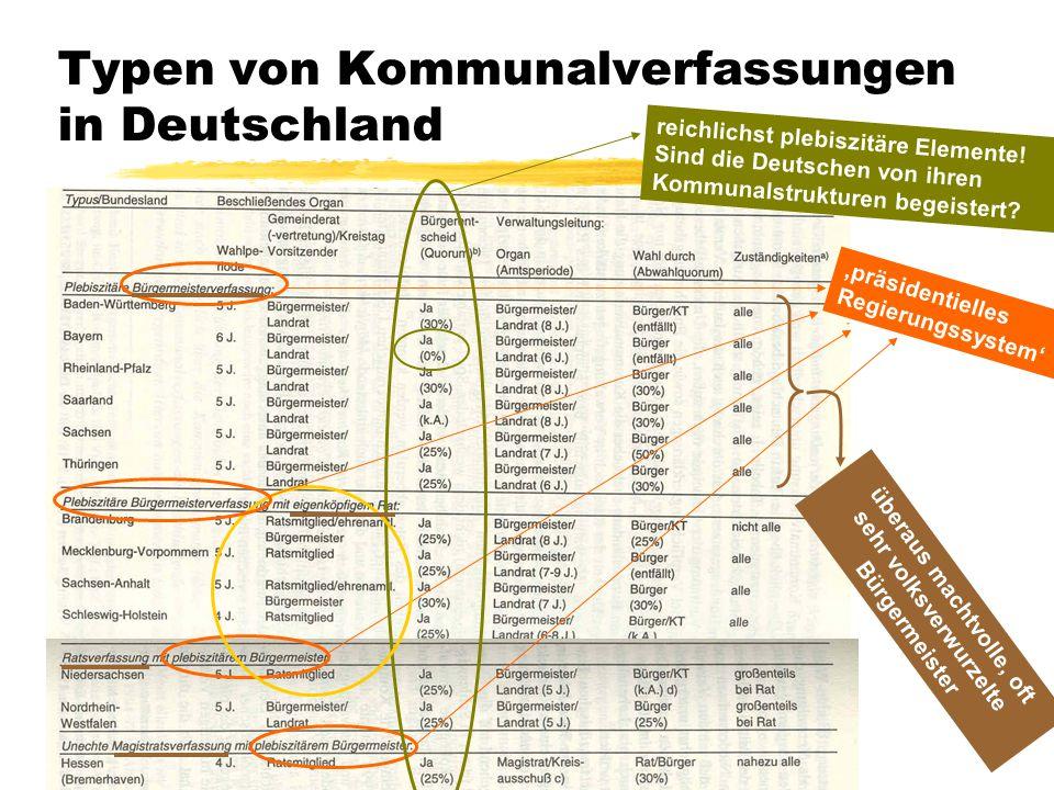 TU Dresden – Institut für Politikwissenschaft – Prof. Dr. Werner J. Patzelt Typen von Kommunalverfassungen in Deutschland 'präsidentielles Regierungss