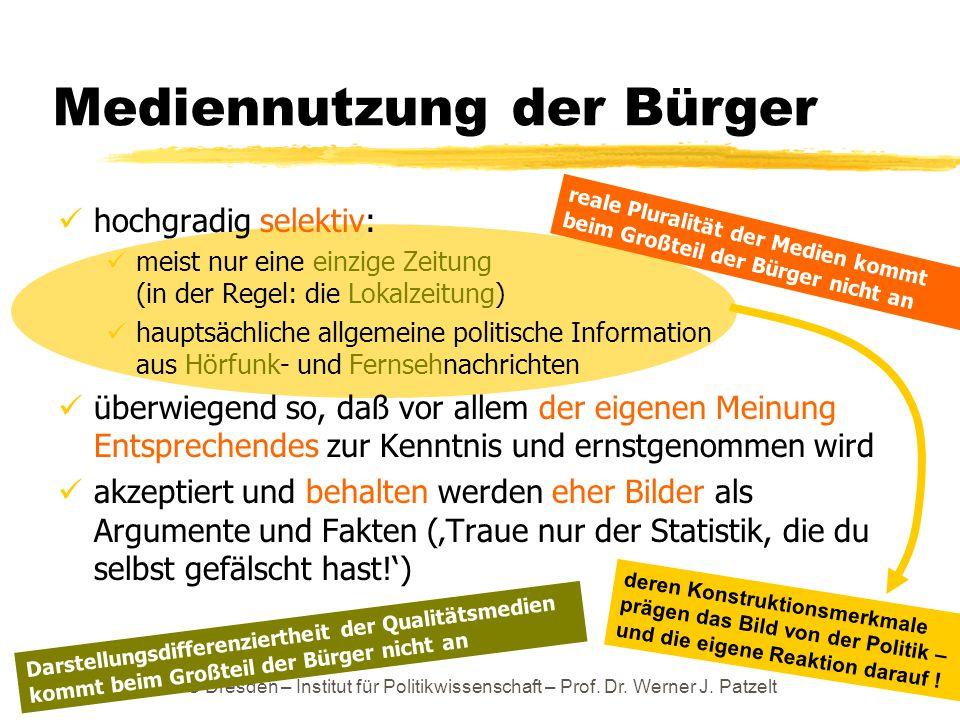 TU Dresden – Institut für Politikwissenschaft – Prof. Dr. Werner J. Patzelt Mediennutzung der Bürger hochgradig selektiv: meist nur eine einzige Zeitu