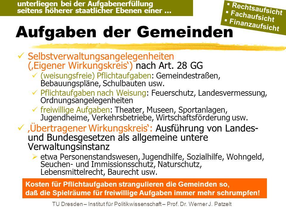 TU Dresden – Institut für Politikwissenschaft – Prof. Dr. Werner J. Patzelt Aufgaben der Gemeinden Selbstverwaltungsangelegenheiten ('Eigener Wirkungs