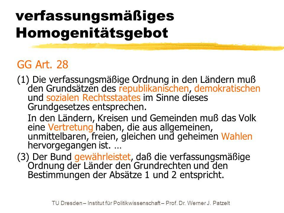 TU Dresden – Institut für Politikwissenschaft – Prof. Dr. Werner J. Patzelt verfassungsmäßiges Homogenitätsgebot GG Art. 28 (1) Die verfassungsmäßige