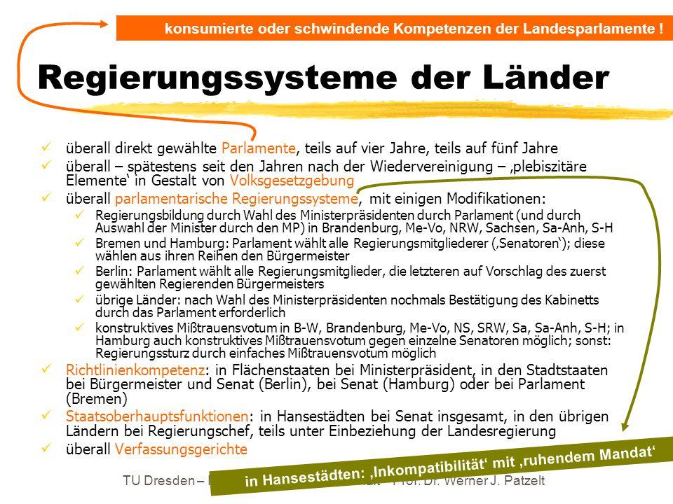 TU Dresden – Institut für Politikwissenschaft – Prof. Dr. Werner J. Patzelt Regierungssysteme der Länder überall direkt gewählte Parlamente, teils auf