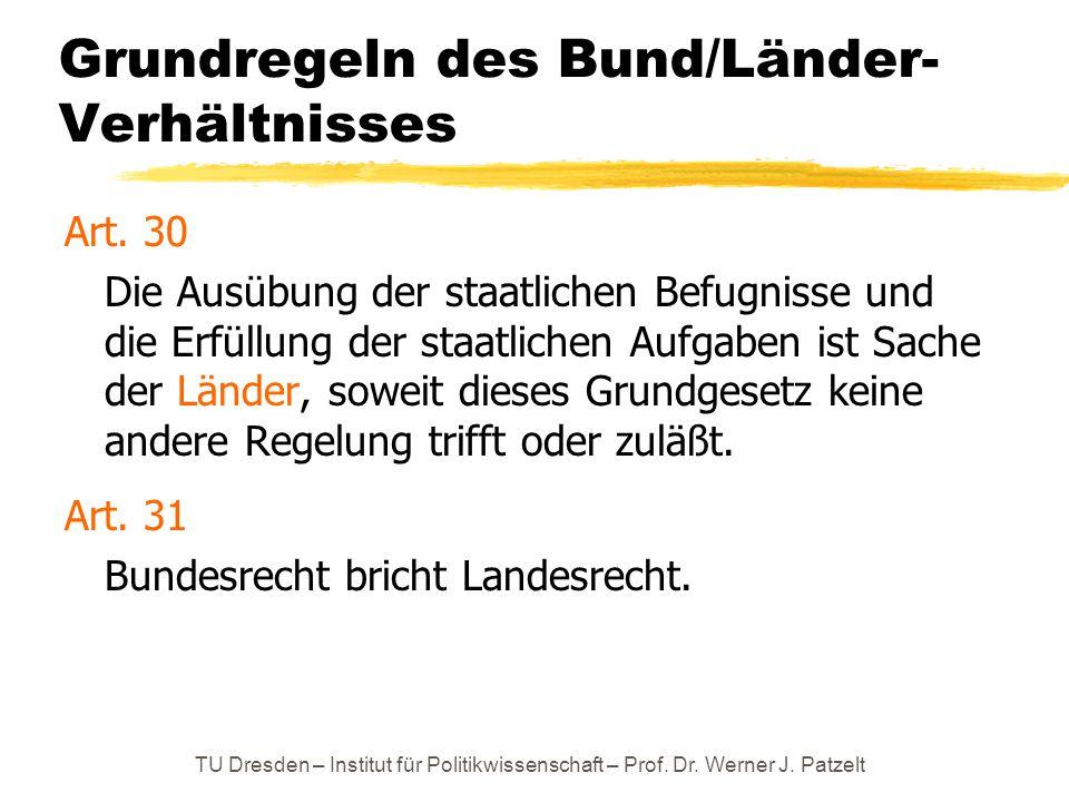 TU Dresden – Institut für Politikwissenschaft – Prof. Dr. Werner J. Patzelt Grundregeln des Bund/Länder- Verhältnisses Art. 30 Die Ausübung der staatl