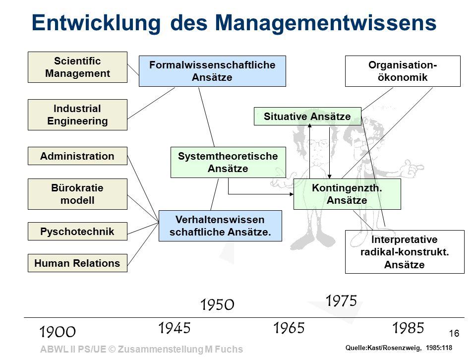 ABWL II PS/UE © Zusammenstellung M Fuchs 16 Entwicklung des Managementwissens Scientific Management Administration Bürokratie modell Pyschotechnik Ind