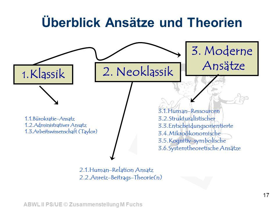 ABWL II PS/UE © Zusammenstellung M Fuchs 17 Überblick Ansätze und Theorien 1.1.Bürokratie-Ansatz 1.2.Administrativer Ansatz 1.3.Arbeitswissenschaft (Taylor) 2.1.Human-Relation Ansatz 2.2.Anreiz-Beitrags-Theorie(n) 3.1.Human-Ressourcen 3.2.Strukturalistischer 3.3.Entscheidungsorientierte 3.4.Mikroökonomische 3.5.Kognitiv-symbolische 3.6.Systemtheoretische Ansätze 1.Klassik 2.