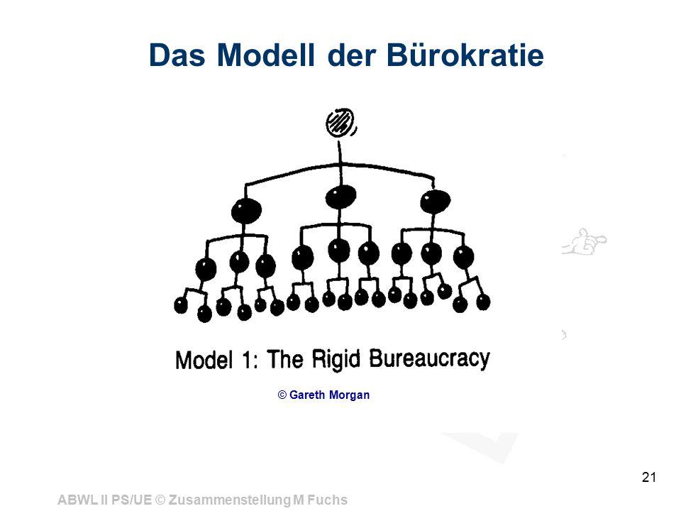 ABWL II PS/UE © Zusammenstellung M Fuchs 21 Das Modell der Bürokratie © Gareth Morgan