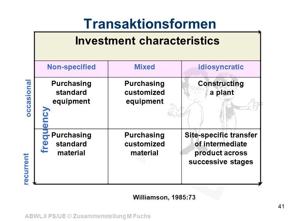 ABWL II PS/UE © Zusammenstellung M Fuchs 41 Transaktionsformen Williamson, 1985:73 Investment characteristics Non-specifiedMixedidiosyncratic Purchasi