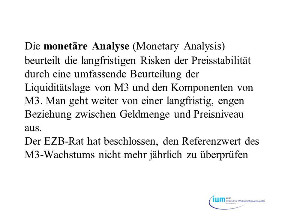 Die monetäre Analyse (Monetary Analysis) beurteilt die langfristigen Risken der Preisstabilität durch eine umfassende Beurteilung der Liquiditätslage