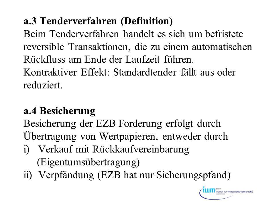 a.3 Tenderverfahren (Definition) Beim Tenderverfahren handelt es sich um befristete reversible Transaktionen, die zu einem automatischen Rückfluss am