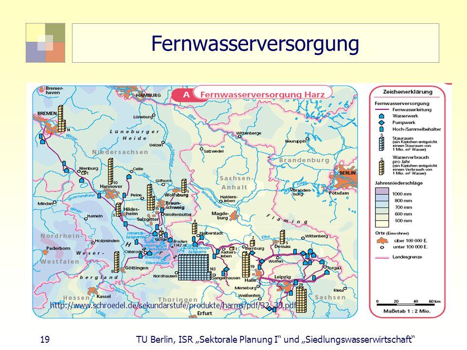"""19 TU Berlin, ISR """"Sektorale Planung I und """"Siedlungswasserwirtschaft Fernwasserversorgung http://www.schroedel.de/sekundarstufe/produkte/harms/pdf/32_33.pdf"""