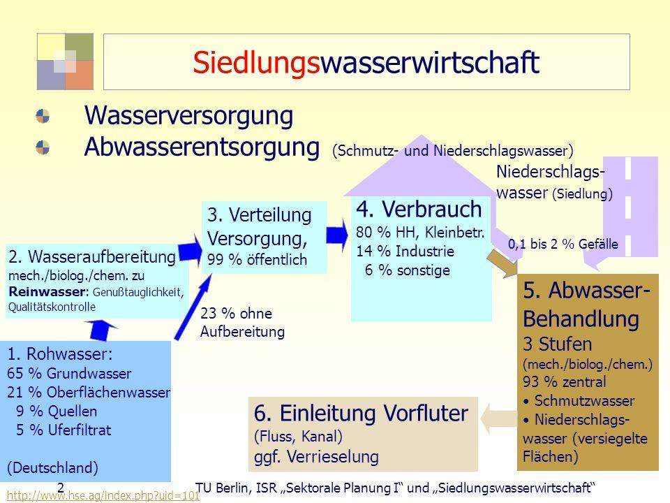 """2 TU Berlin, ISR """"Sektorale Planung I und """"Siedlungswasserwirtschaft Siedlungswasserwirtschaft 1."""