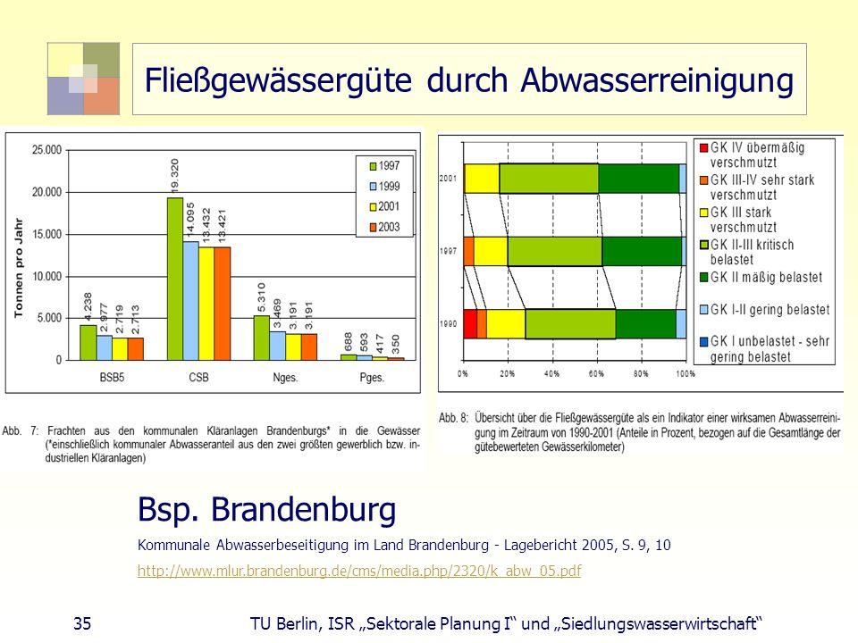 """35 TU Berlin, ISR """"Sektorale Planung I und """"Siedlungswasserwirtschaft Fließgewässergüte durch Abwasserreinigung Bsp."""