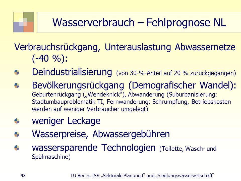 """43 TU Berlin, ISR """"Sektorale Planung I und """"Siedlungswasserwirtschaft Wasserverbrauch – Fehlprognose NL Verbrauchsrückgang, Unterauslastung Abwassernetze (-40 %): Deindustrialisierung (von 30-%-Anteil auf 20 % zurückgegangen) Bevölkerungsrückgang (Demografischer Wandel): Geburtenrückgang (""""Wendeknick ), Abwanderung (Suburbanisierung: Stadtumbauproblematik TI, Fernwanderung: Schrumpfung, Betriebskosten werden auf weniger Verbraucher umgelegt) weniger Leckage Wasserpreise, Abwassergebühren wassersparende Technologien (Toilette, Wasch- und Spülmaschine)"""