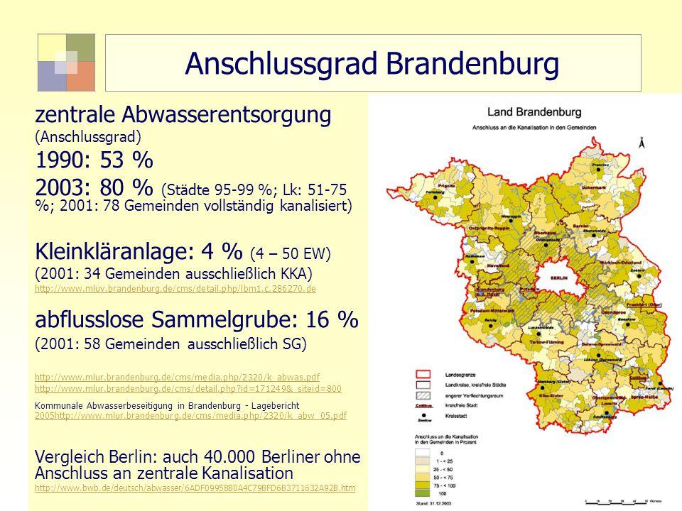 """47 TU Berlin, ISR """"Sektorale Planung I und """"Siedlungswasserwirtschaft Anschlussgrad Brandenburg zentrale Abwasserentsorgung (Anschlussgrad) 1990: 53 % 2003: 80 % (Städte 95-99 %; Lk: 51-75 %; 2001: 78 Gemeinden vollständig kanalisiert) Kleinkläranlage: 4 % (4 – 50 EW) (2001: 34 Gemeinden ausschließlich KKA) http://www.mluv.brandenburg.de/cms/detail.php/lbm1.c.286270.de abflusslose Sammelgrube: 16 % (2001: 58 Gemeinden ausschließlich SG) http://www.mlur.brandenburg.de/cms/media.php/2320/k_abwas.pdf http://www.mlur.brandenburg.de/cms/detail.php?id=171249&_siteid=800 Kommunale Abwasserbeseitigung in Brandenburg - Lagebericht 2005http://www.mlur.brandenburg.de/cms/media.php/2320/k_abw_05.pdf 2005http://www.mlur.brandenburg.de/cms/media.php/2320/k_abw_05.pdf Vergleich Berlin: auch 40.000 Berliner ohne Anschluss an zentrale Kanalisation http://www.bwb.de/deutsch/abwasser/6ADF09958B0A4C79BFD6B3711632A92B.htm"""