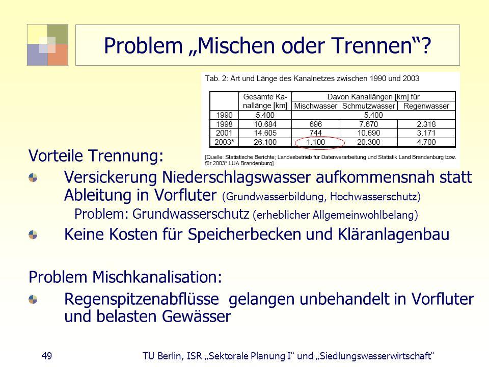 """49 TU Berlin, ISR """"Sektorale Planung I und """"Siedlungswasserwirtschaft Problem """"Mischen oder Trennen ."""