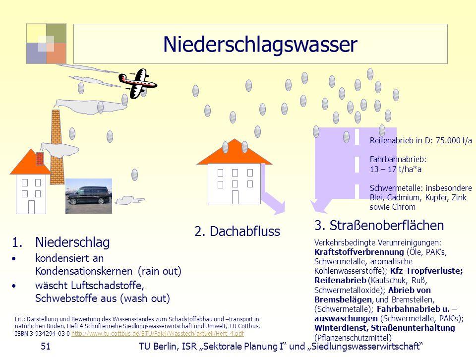 """51 TU Berlin, ISR """"Sektorale Planung I und """"Siedlungswasserwirtschaft Lit.: Darstellung und Bewertung des Wissensstandes zum Schadstoffabbau und –transport in natürlichen Böden, Heft 4 Schriftenreihe Siedlungswasserwirtschaft und Umwelt, TU Cottbus, ISBN 3-934294-03-0 http://www.tu-cottbus.de/BTU/Fak4/Wasstech/aktuell/Heft_4.pdfhttp://www.tu-cottbus.de/BTU/Fak4/Wasstech/aktuell/Heft_4.pdf Niederschlagswasser 1.Niederschlag kondensiert an Kondensationskernen (rain out) wäscht Luftschadstoffe, Schwebstoffe aus (wash out) 2."""