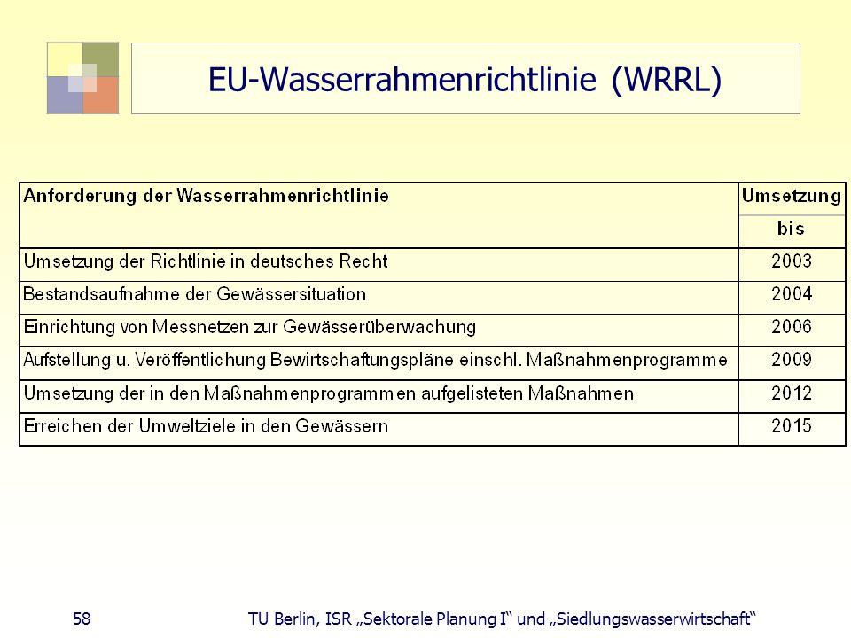 """58 TU Berlin, ISR """"Sektorale Planung I und """"Siedlungswasserwirtschaft EU-Wasserrahmenrichtlinie (WRRL)"""