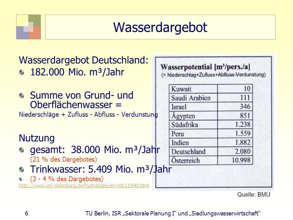 """6 TU Berlin, ISR """"Sektorale Planung I und """"Siedlungswasserwirtschaft Wasserdargebot Wasserdargebot Deutschland: 182.000 Mio."""
