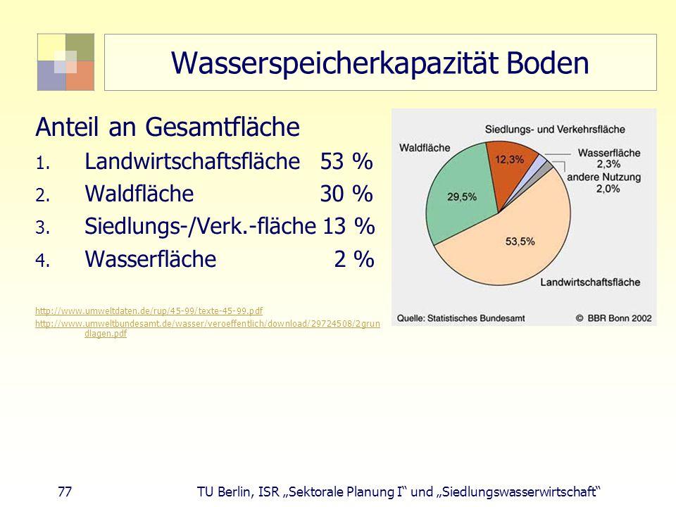"""77 TU Berlin, ISR """"Sektorale Planung I und """"Siedlungswasserwirtschaft Wasserspeicherkapazität Boden Anteil an Gesamtfläche 1."""