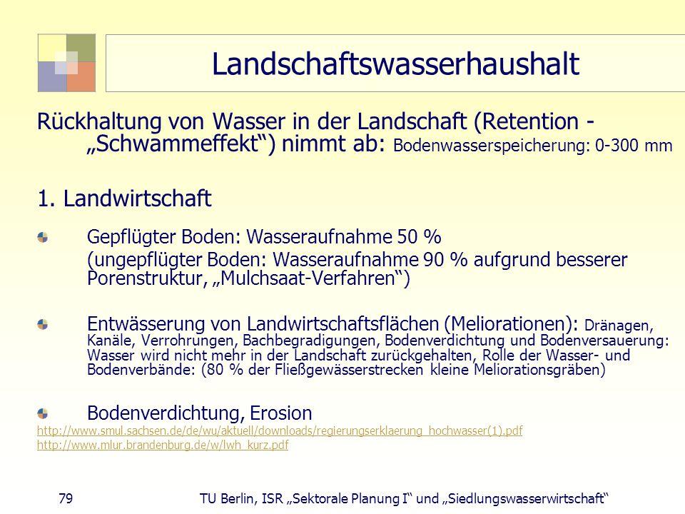 """79 TU Berlin, ISR """"Sektorale Planung I und """"Siedlungswasserwirtschaft Landschaftswasserhaushalt Rückhaltung von Wasser in der Landschaft (Retention - """"Schwammeffekt ) nimmt ab: Bodenwasserspeicherung: 0-300 mm 1."""
