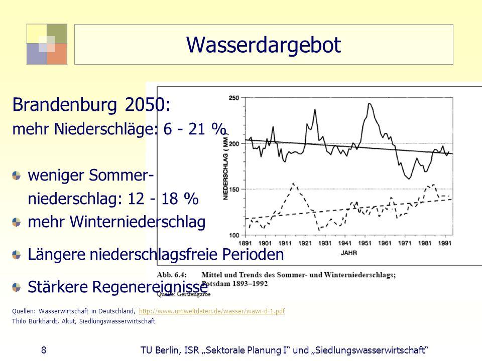 """8 TU Berlin, ISR """"Sektorale Planung I und """"Siedlungswasserwirtschaft Wasserdargebot Brandenburg 2050: mehr Niederschläge: 6 - 21 % weniger Sommer- niederschlag: 12 - 18 % mehr Winterniederschlag Längere niederschlagsfreie Perioden Stärkere Regenereignisse Quellen: Wasserwirtschaft in Deutschland, http://www.umweltdaten.de/wasser/wawi-d-1.pdfhttp://www.umweltdaten.de/wasser/wawi-d-1.pdf Thilo Burkhardt, Akut, Siedlungswasserwirtschaft"""