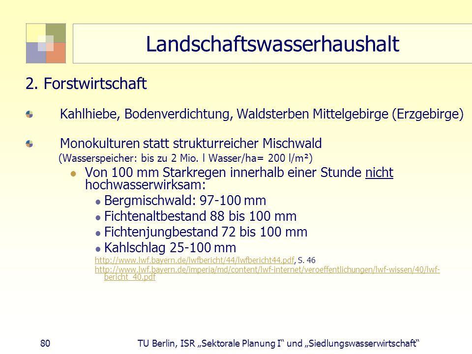 """80 TU Berlin, ISR """"Sektorale Planung I und """"Siedlungswasserwirtschaft Landschaftswasserhaushalt 2."""