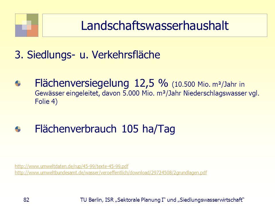 """82 TU Berlin, ISR """"Sektorale Planung I und """"Siedlungswasserwirtschaft Landschaftswasserhaushalt 3."""