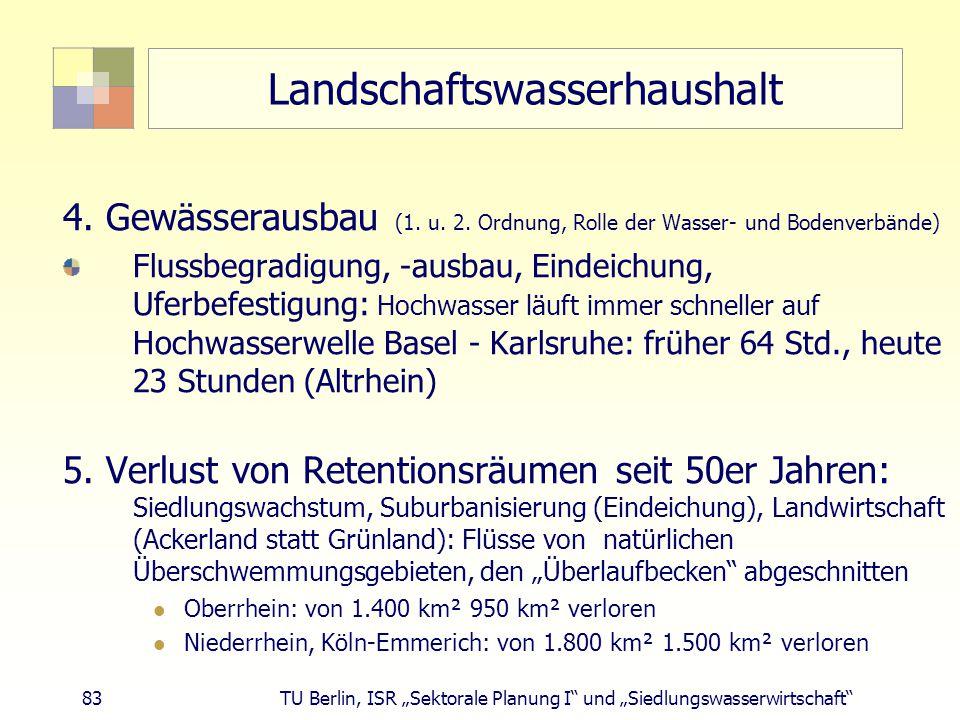 """83 TU Berlin, ISR """"Sektorale Planung I und """"Siedlungswasserwirtschaft Landschaftswasserhaushalt 4."""