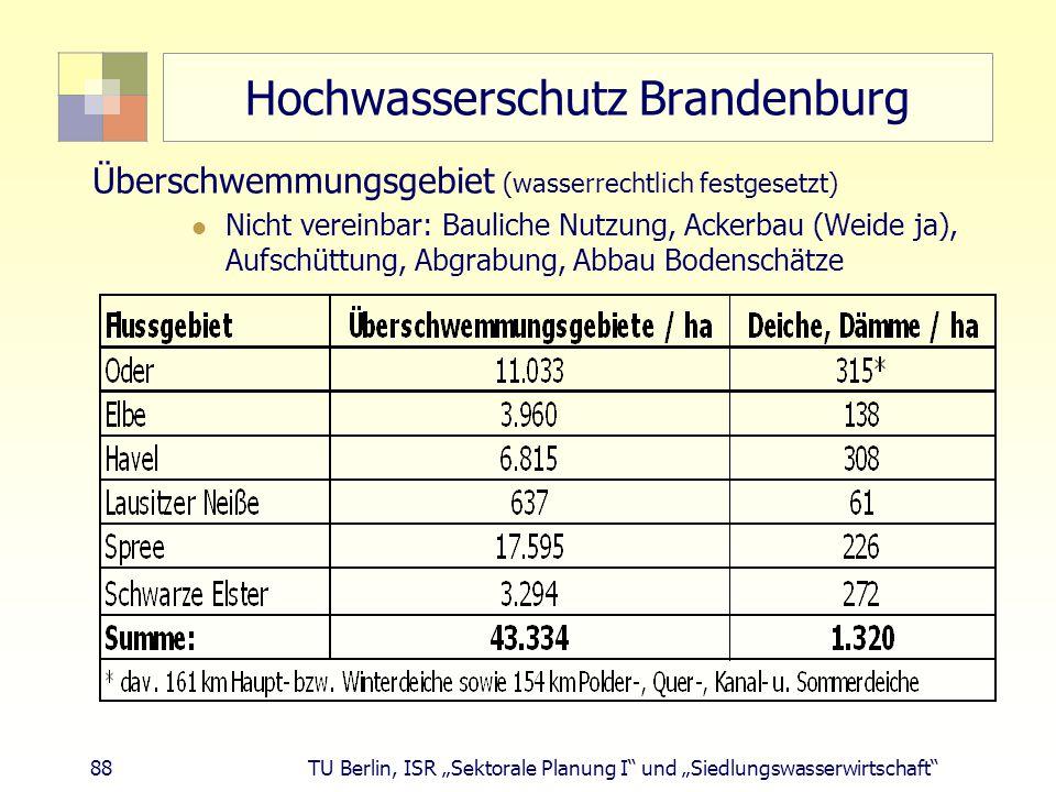 """88 TU Berlin, ISR """"Sektorale Planung I und """"Siedlungswasserwirtschaft Hochwasserschutz Brandenburg Überschwemmungsgebiet (wasserrechtlich festgesetzt) Nicht vereinbar: Bauliche Nutzung, Ackerbau (Weide ja), Aufschüttung, Abgrabung, Abbau Bodenschätze"""
