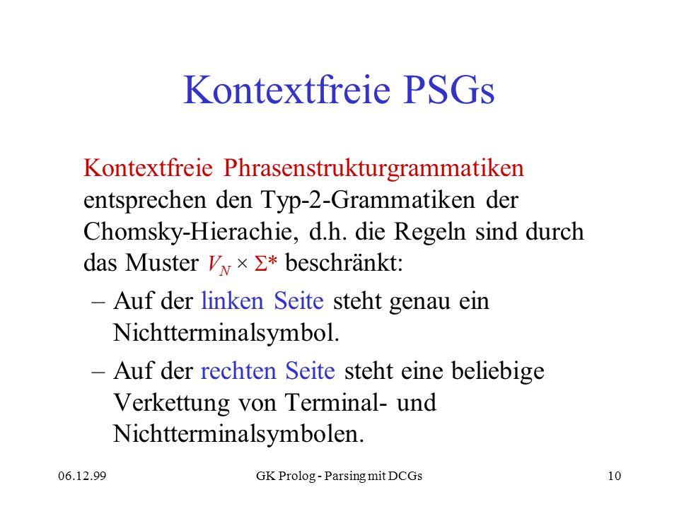 06.12.99GK Prolog - Parsing mit DCGs10 Kontextfreie PSGs Kontextfreie Phrasenstrukturgrammatiken entsprechen den Typ-2-Grammatiken der Chomsky-Hierach