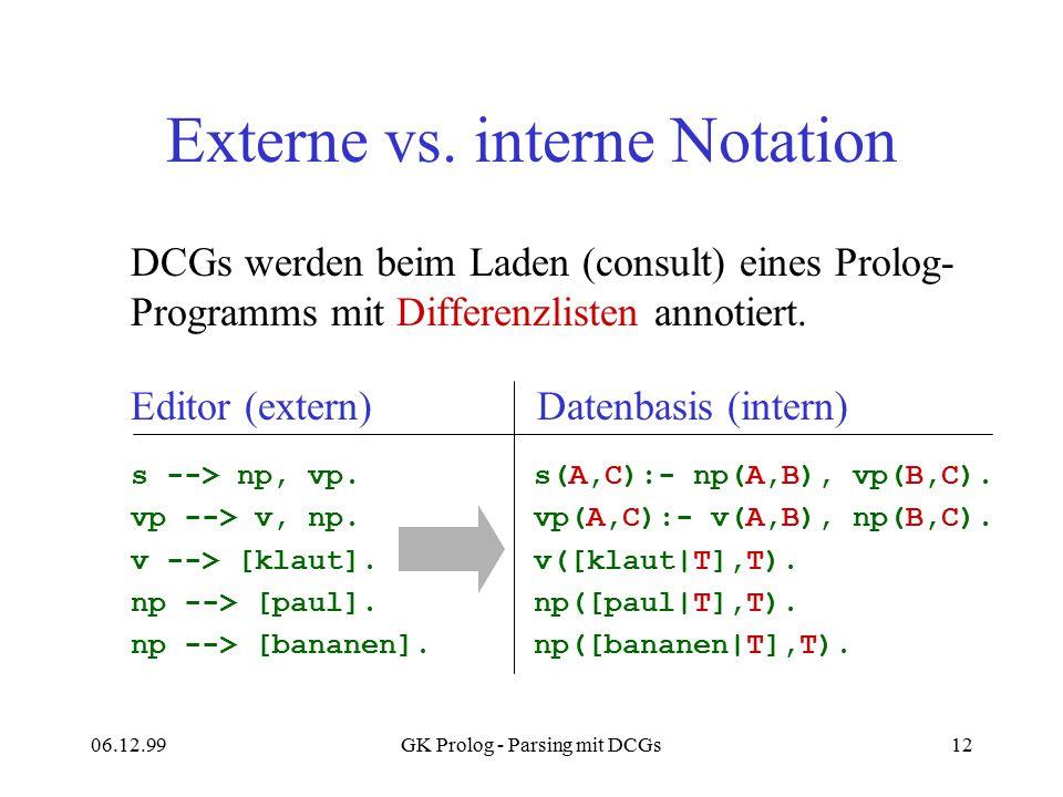 06.12.99GK Prolog - Parsing mit DCGs12 Externe vs. interne Notation DCGs werden beim Laden (consult) eines Prolog- Programms mit Differenzlisten annot