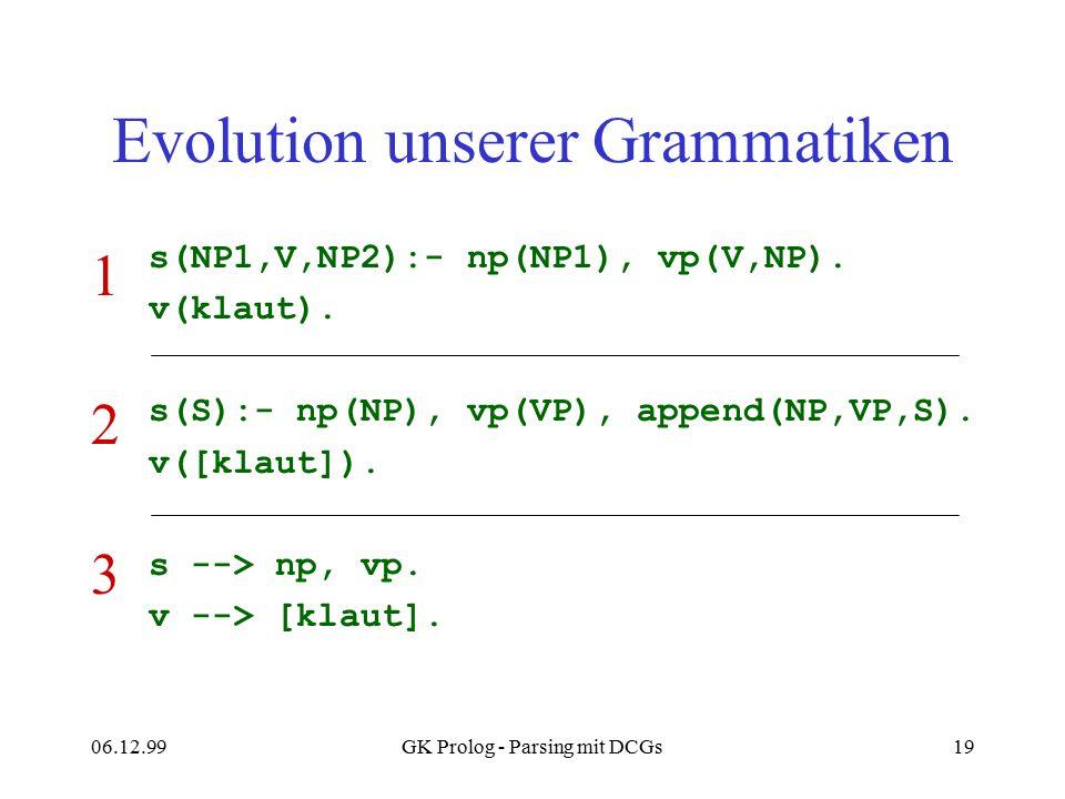 06.12.99GK Prolog - Parsing mit DCGs19 Evolution unserer Grammatiken s(NP1,V,NP2):- np(NP1), vp(V,NP). v(klaut). s(S):- np(NP), vp(VP), append(NP,VP,S