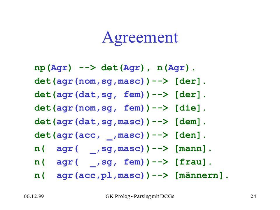06.12.99GK Prolog - Parsing mit DCGs24 Agreement np(Agr) --> det(Agr), n(Agr). det(agr(nom,sg,masc))--> [der]. det(agr(dat,sg, fem))--> [der]. det(agr